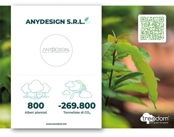 02_E-card_Standard_Anydesign srl